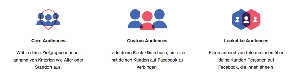 Targeting-Optionen für Facebook Ads